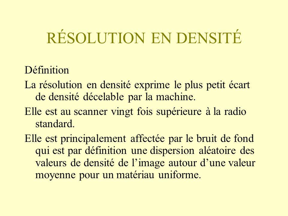 RÉSOLUTION EN DENSITÉ Définition