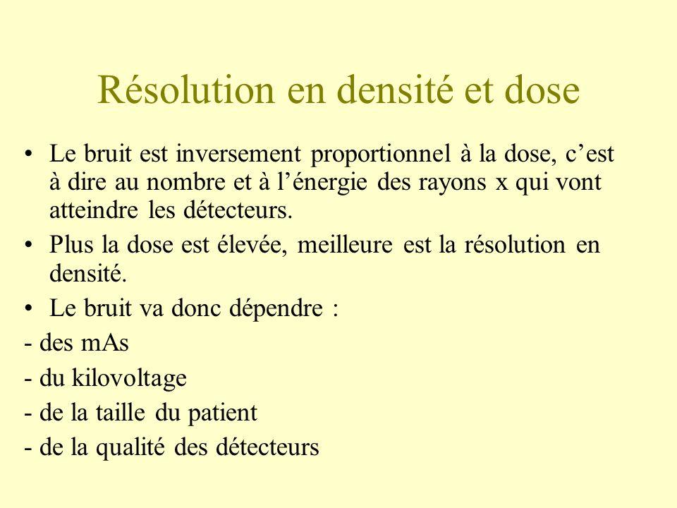 Résolution en densité et dose