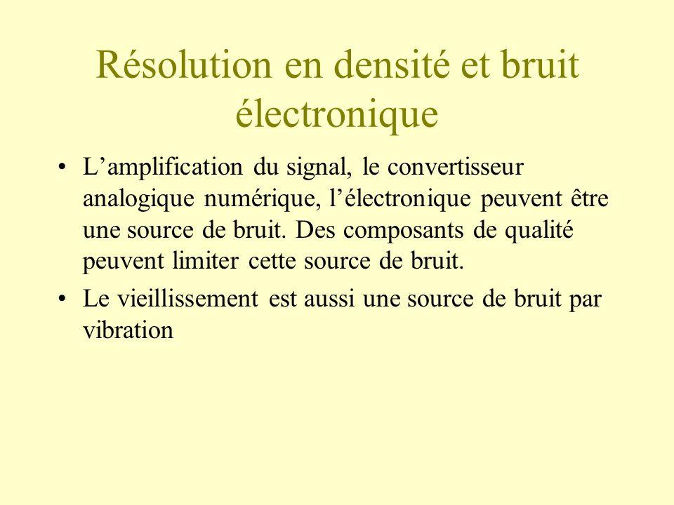 Résolution en densité et bruit électronique
