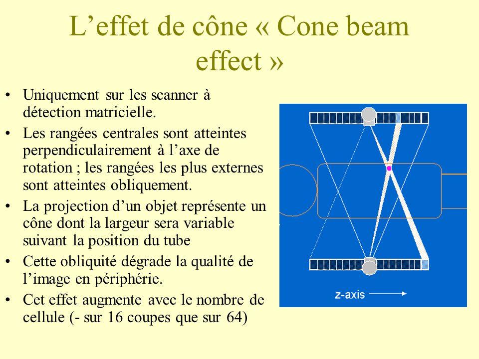 L'effet de cône « Cone beam effect »