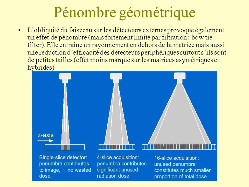 Pénombre géométrique