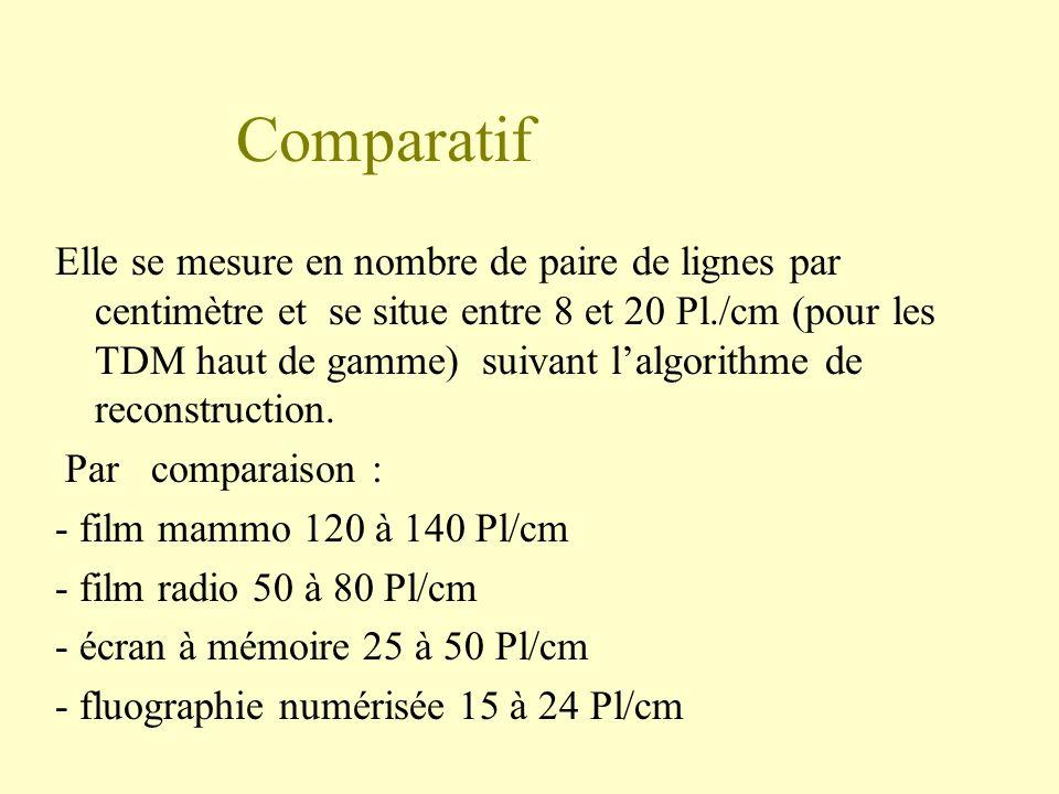 Comparatif