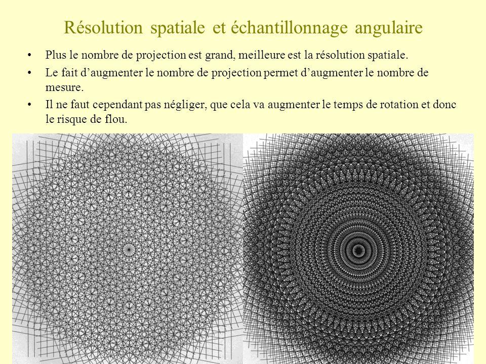Résolution spatiale et échantillonnage angulaire
