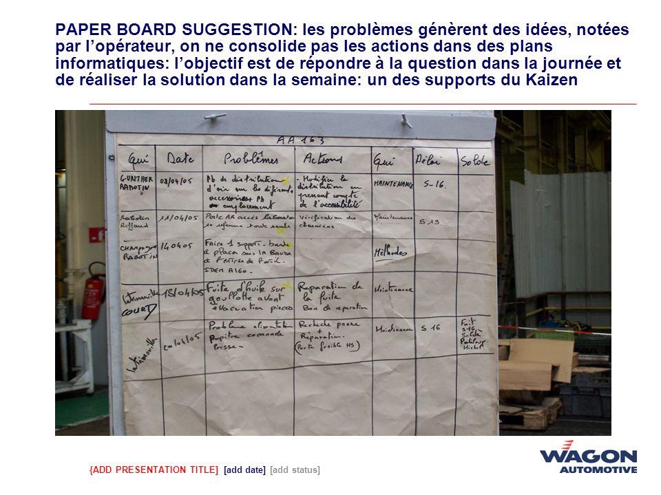 PAPER BOARD SUGGESTION: les problèmes génèrent des idées, notées par l'opérateur, on ne consolide pas les actions dans des plans informatiques: l'objectif est de répondre à la question dans la journée et de réaliser la solution dans la semaine: un des supports du Kaizen