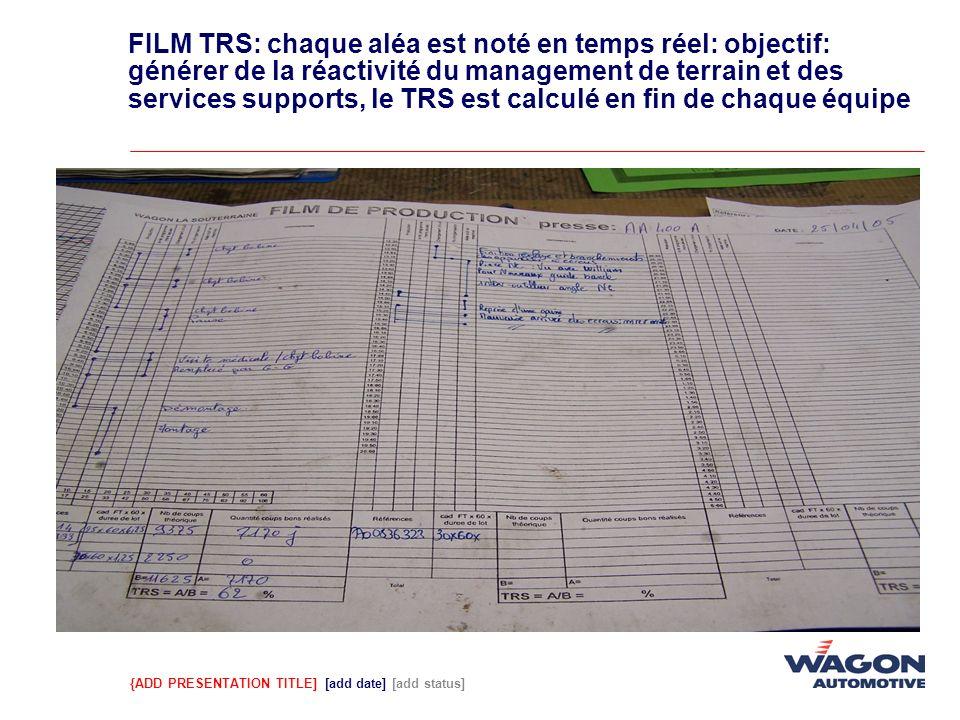 FILM TRS: chaque aléa est noté en temps réel: objectif: générer de la réactivité du management de terrain et des services supports, le TRS est calculé en fin de chaque équipe