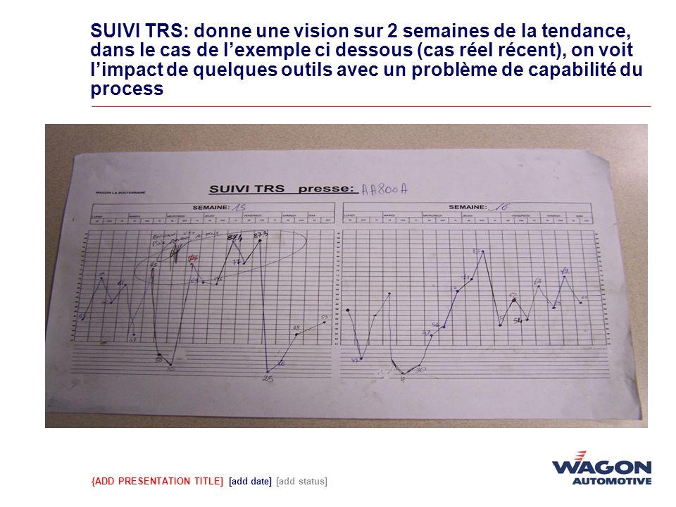 SUIVI TRS: donne une vision sur 2 semaines de la tendance, dans le cas de l'exemple ci dessous (cas réel récent), on voit l'impact de quelques outils avec un problème de capabilité du process