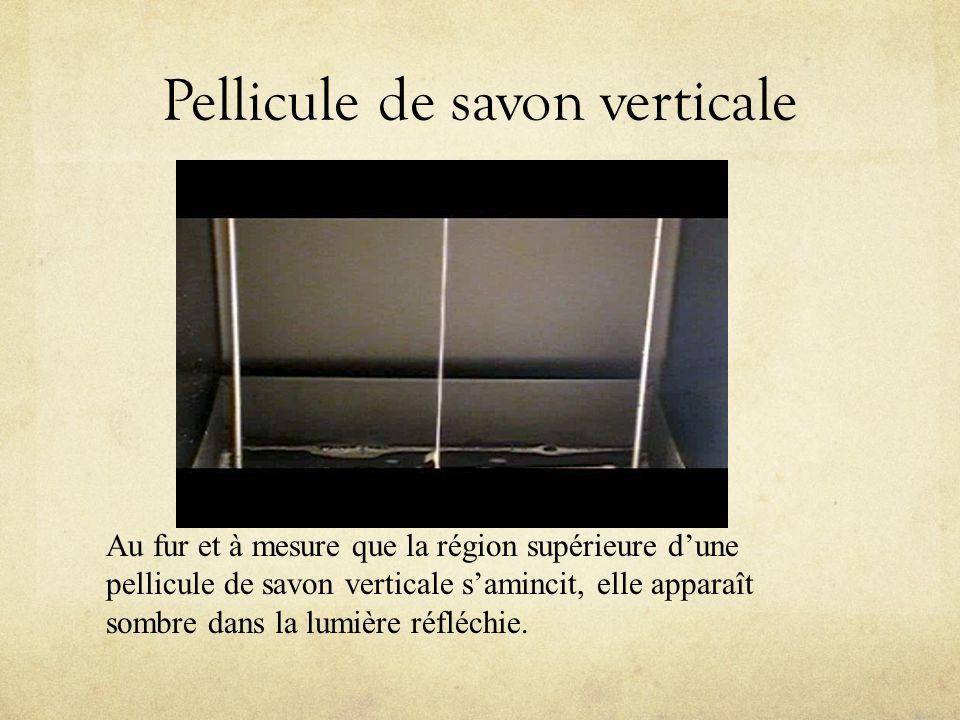 Pellicule de savon verticale