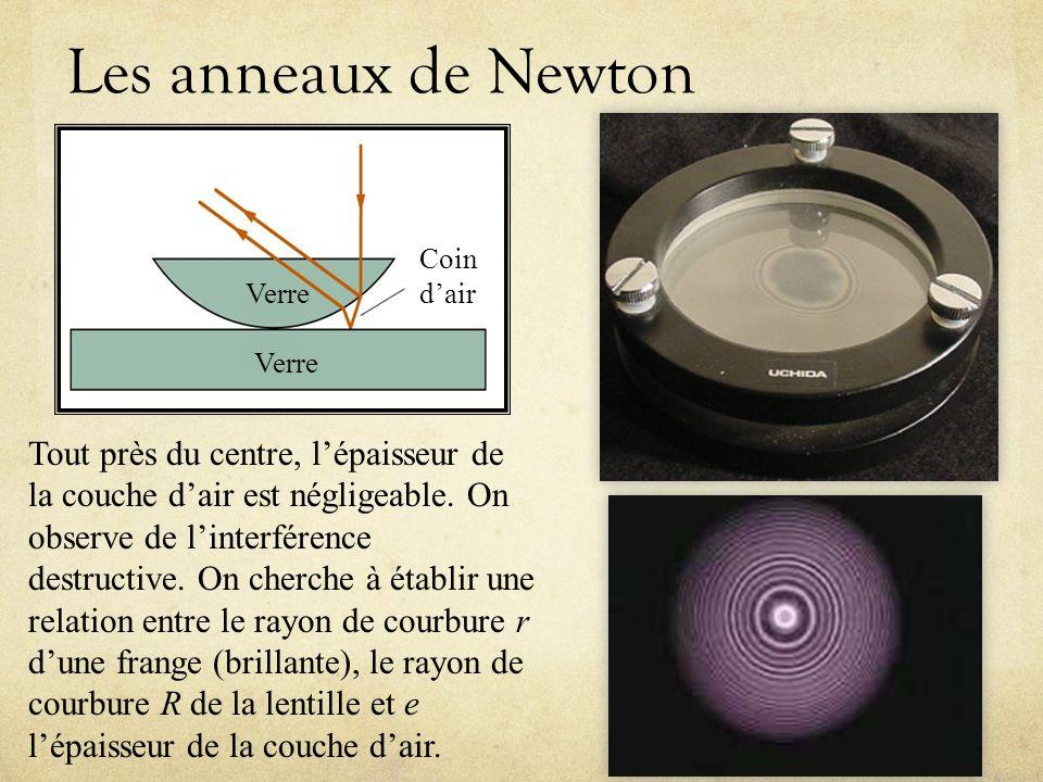 Les anneaux de Newton Coin d'air. Verre.