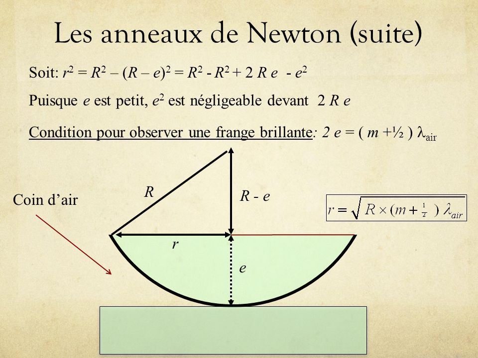 Les anneaux de Newton (suite)