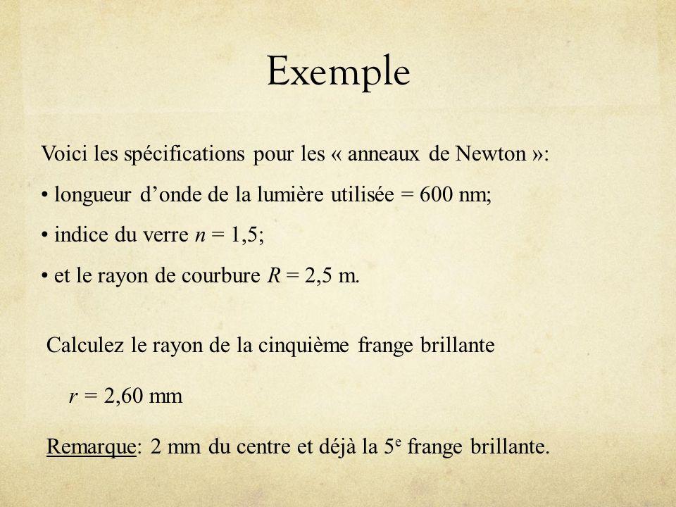 Exemple Voici les spécifications pour les « anneaux de Newton »: