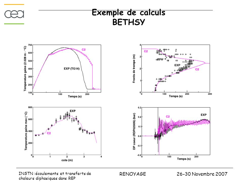 Exemple de calculs BETHSY