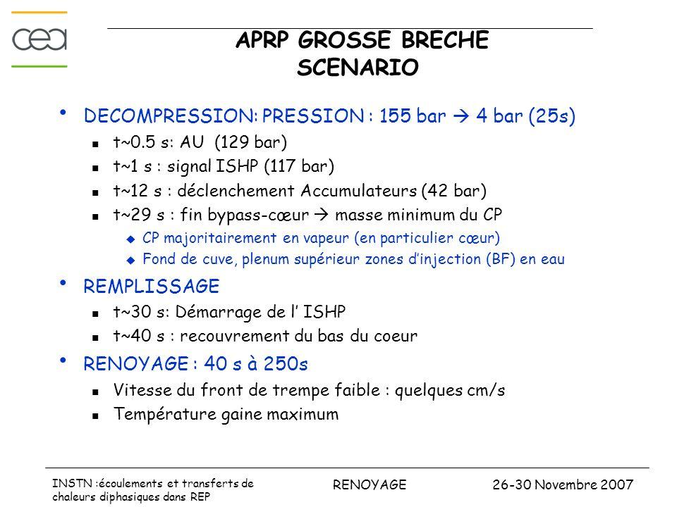 APRP GROSSE BRECHE SCENARIO
