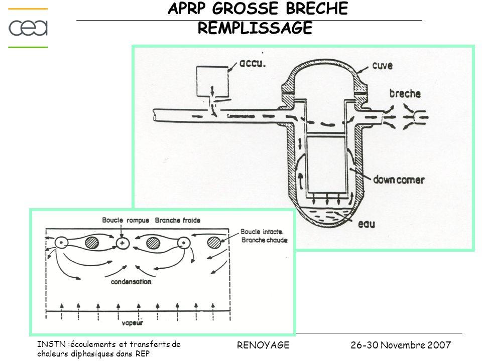 APRP GROSSE BRECHE REMPLISSAGE