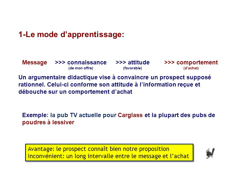 1-Le mode d'apprentissage: