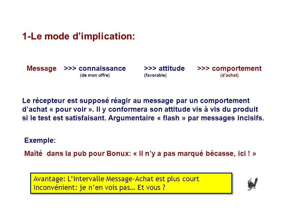 1-Le mode d'implication: