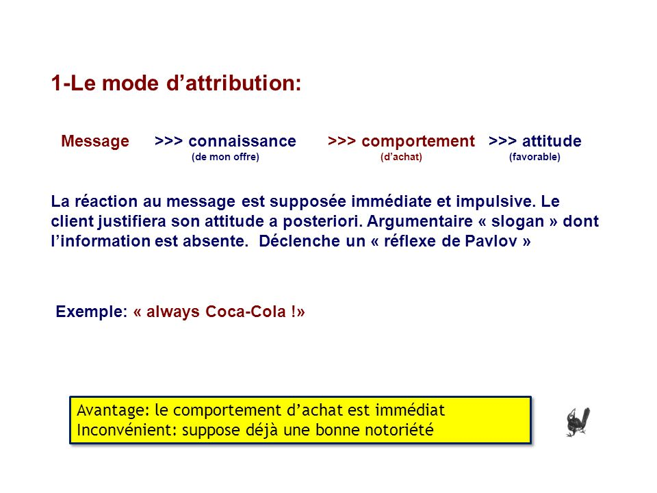 1-Le mode d'attribution: