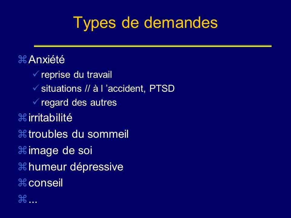 Types de demandes Anxiété irritabilité troubles du sommeil
