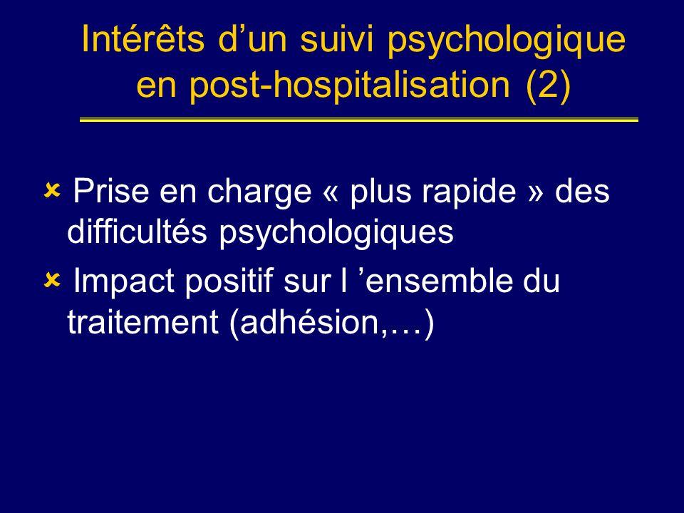 Intérêts d'un suivi psychologique en post-hospitalisation (2)