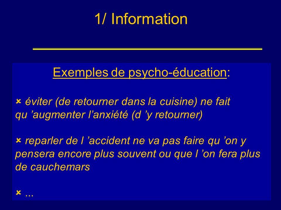Exemples de psycho-éducation: