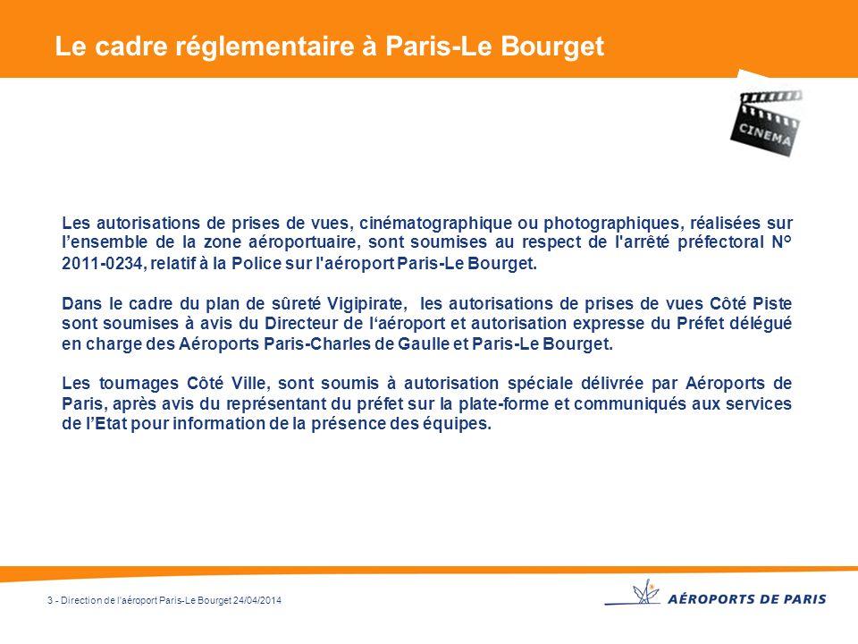 Le cadre réglementaire à Paris-Le Bourget