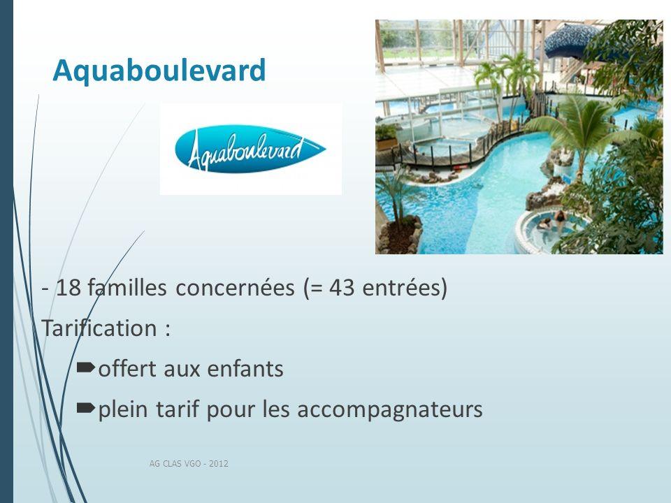 Aquaboulevard - 18 familles concernées (= 43 entrées) Tarification :