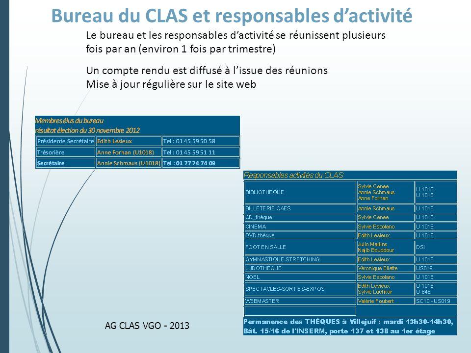 Bureau du CLAS et responsables d'activité
