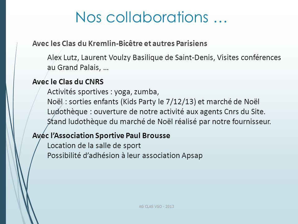 Nos collaborations … Avec les Clas du Kremlin-Bicêtre et autres Parisiens.