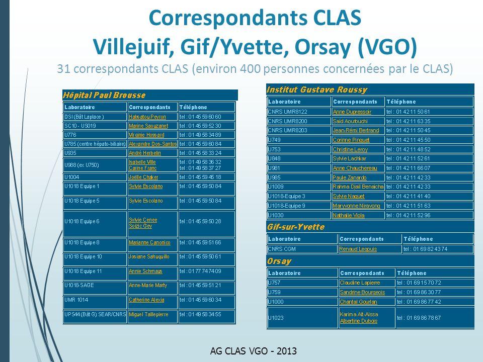 Correspondants CLAS Villejuif, Gif/Yvette, Orsay (VGO)