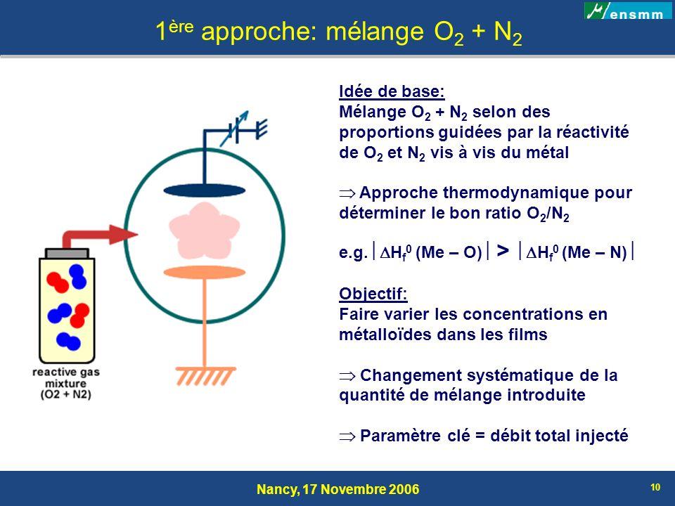 1ère approche: mélange O2 + N2