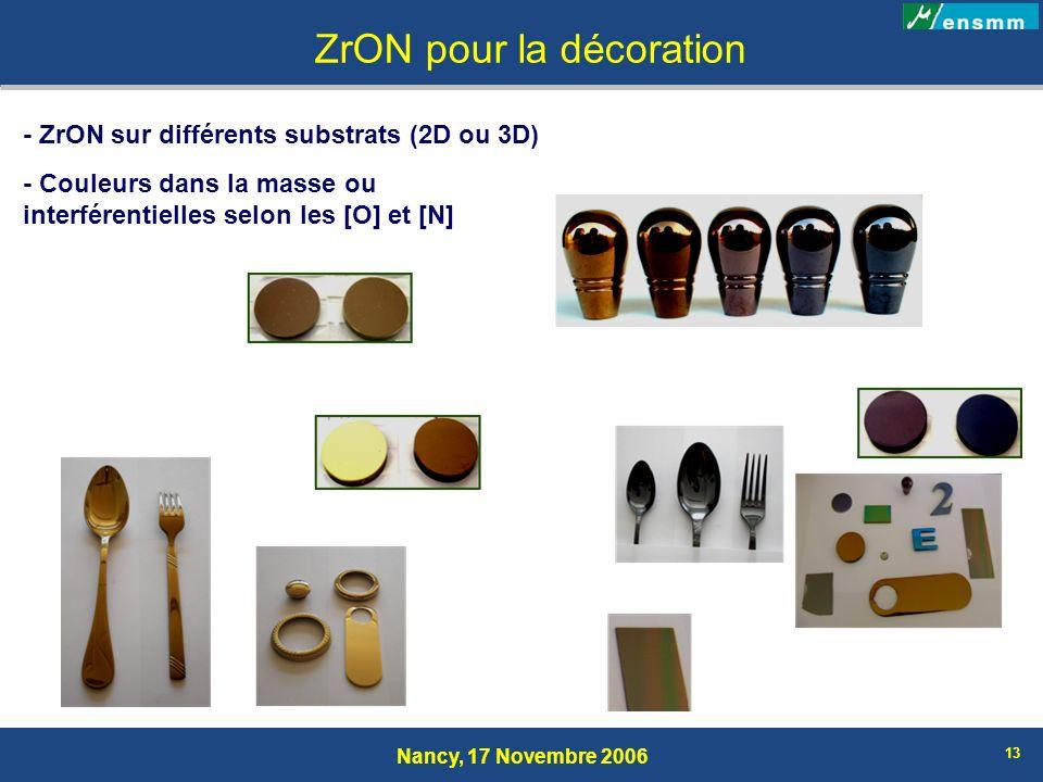 ZrON pour la décoration