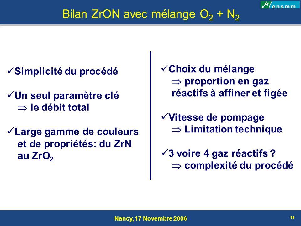Bilan ZrON avec mélange O2 + N2