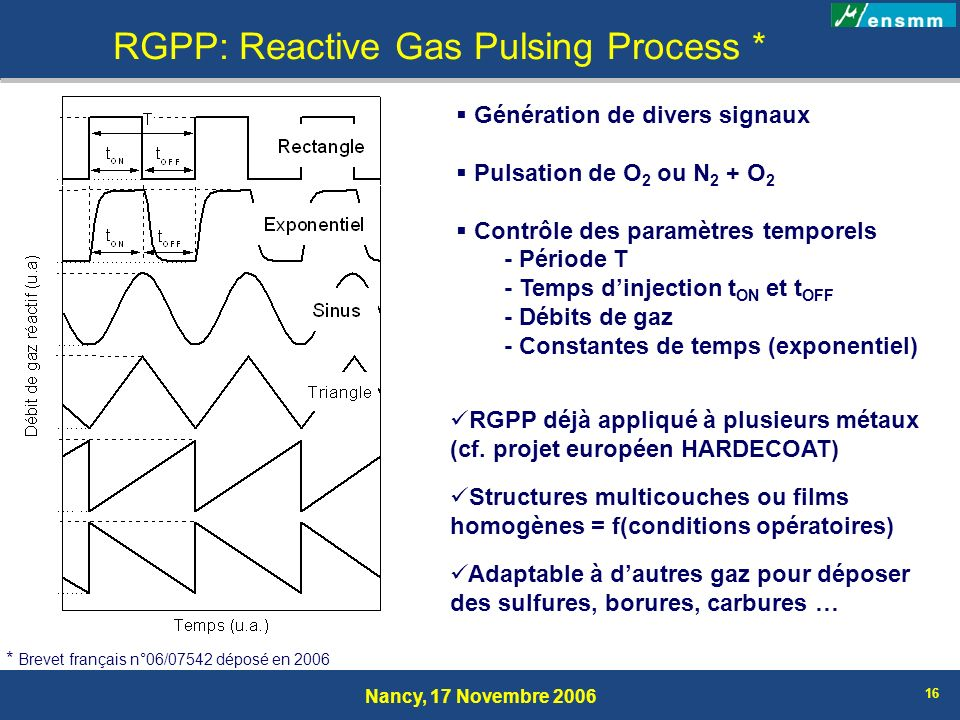 RGPP: Reactive Gas Pulsing Process *
