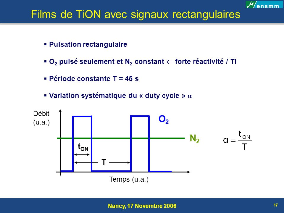 Films de TiON avec signaux rectangulaires