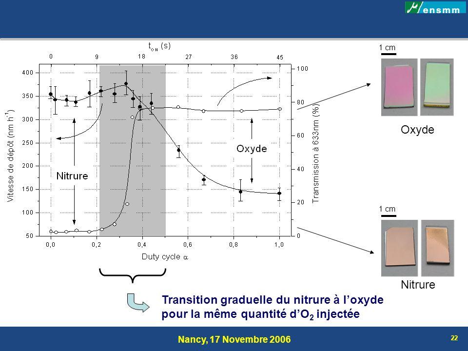 Oxyde 1 cm. Nitrure. 1 cm. Transition graduelle du nitrure à l'oxyde pour la même quantité d'O2 injectée.