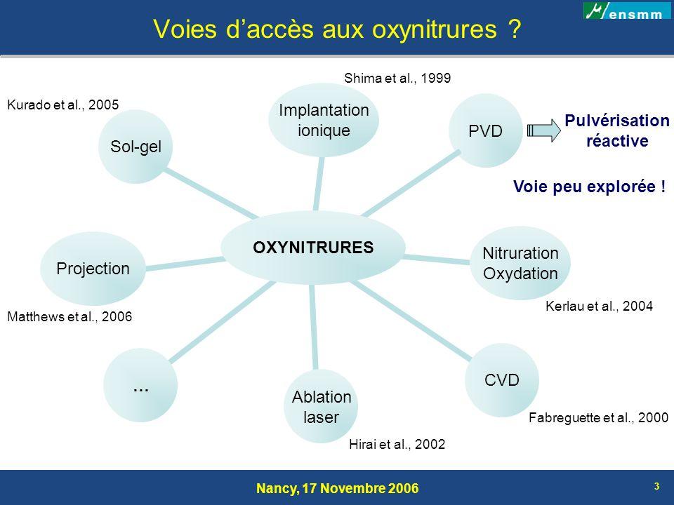 Voies d'accès aux oxynitrures