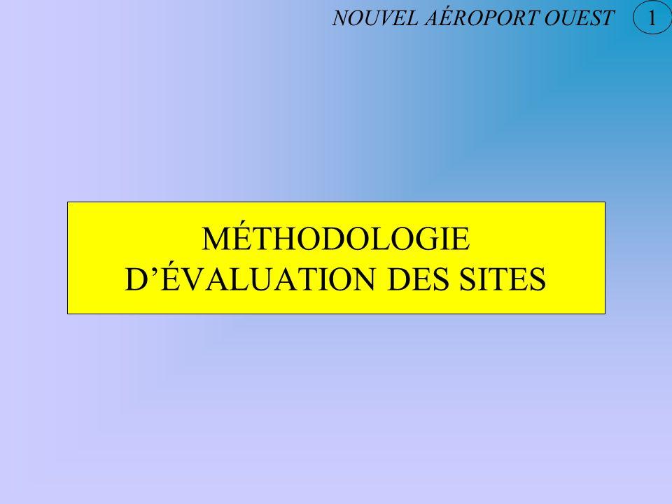 MÉTHODOLOGIE D'ÉVALUATION DES SITES
