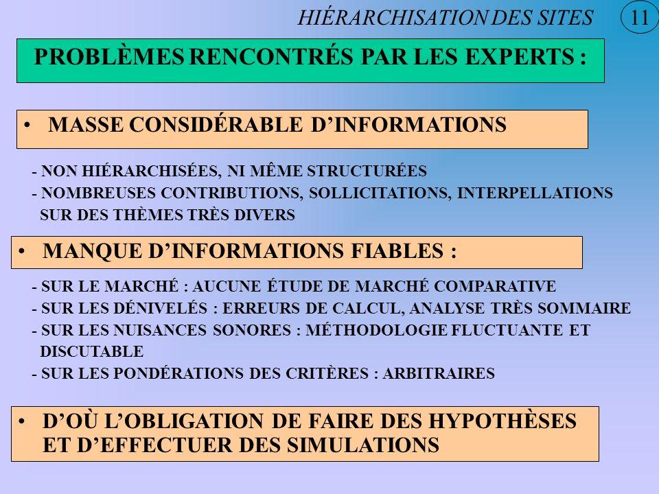 PROBLÈMES RENCONTRÉS PAR LES EXPERTS :