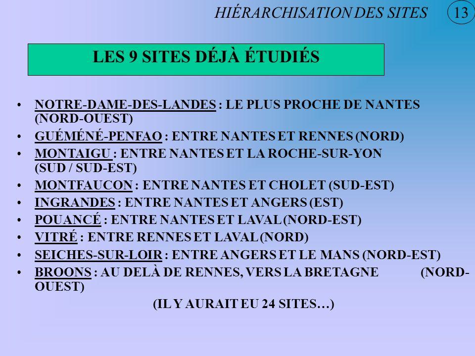 LES 9 SITES DÉJÀ ÉTUDIÉS HIÉRARCHISATION DES SITES 13