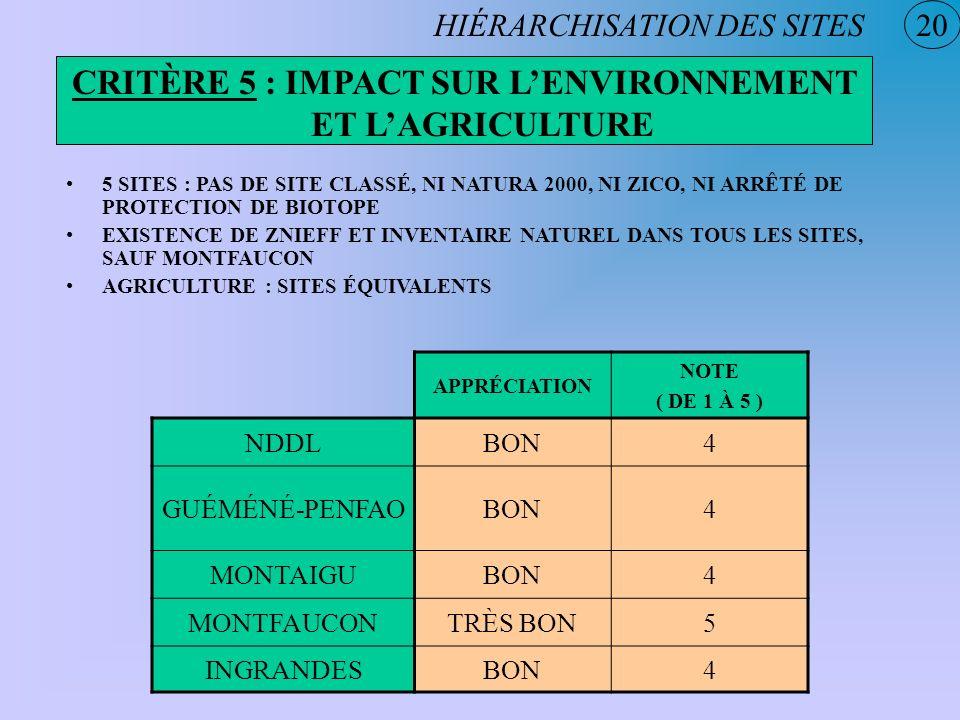 CRITÈRE 5 : IMPACT SUR L'ENVIRONNEMENT ET L'AGRICULTURE