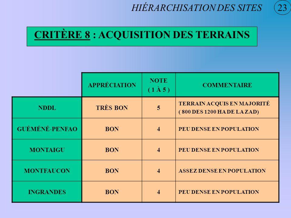 CRITÈRE 8 : ACQUISITION DES TERRAINS