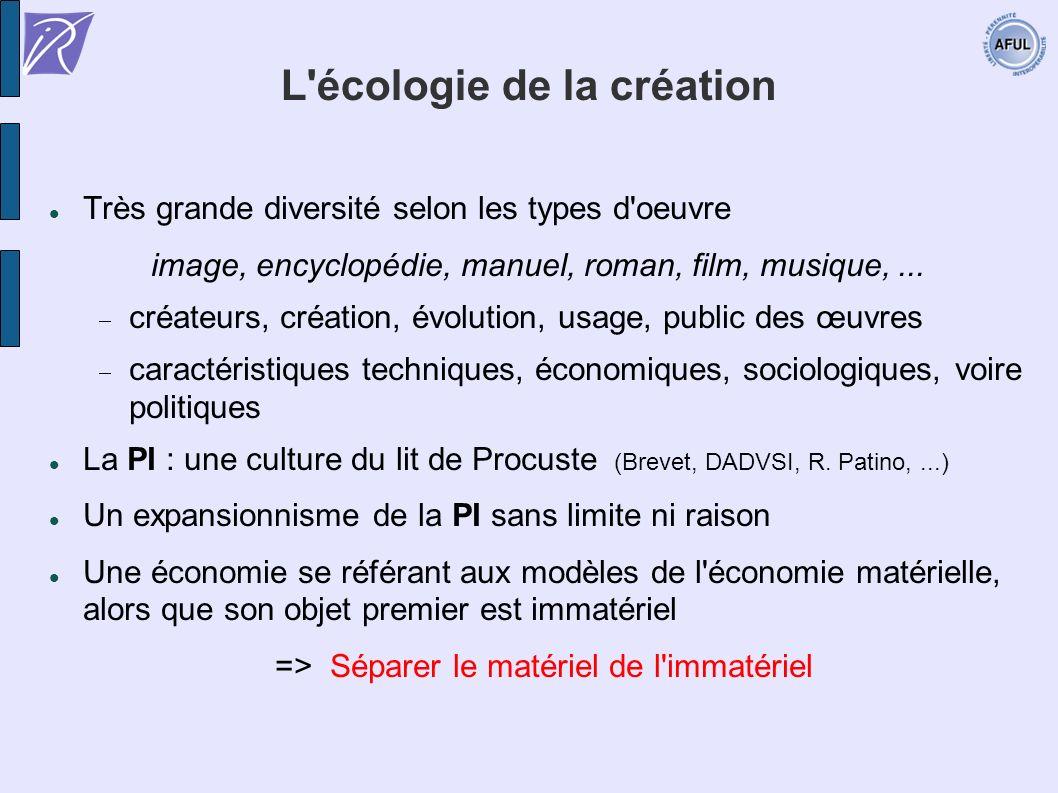L écologie de la création