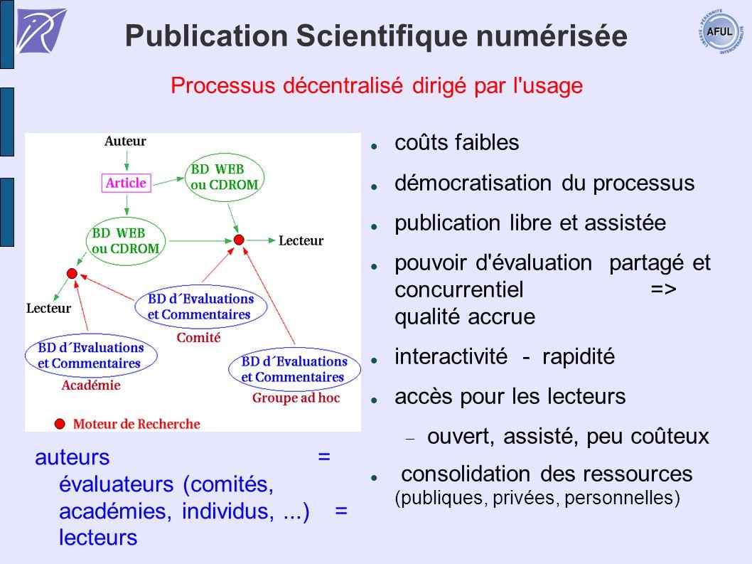 Publication Scientifique numérisée Processus décentralisé dirigé par l usage