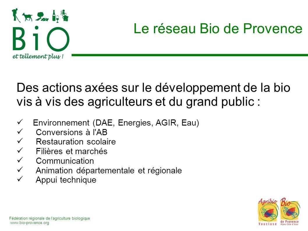 Le réseau Bio de Provence