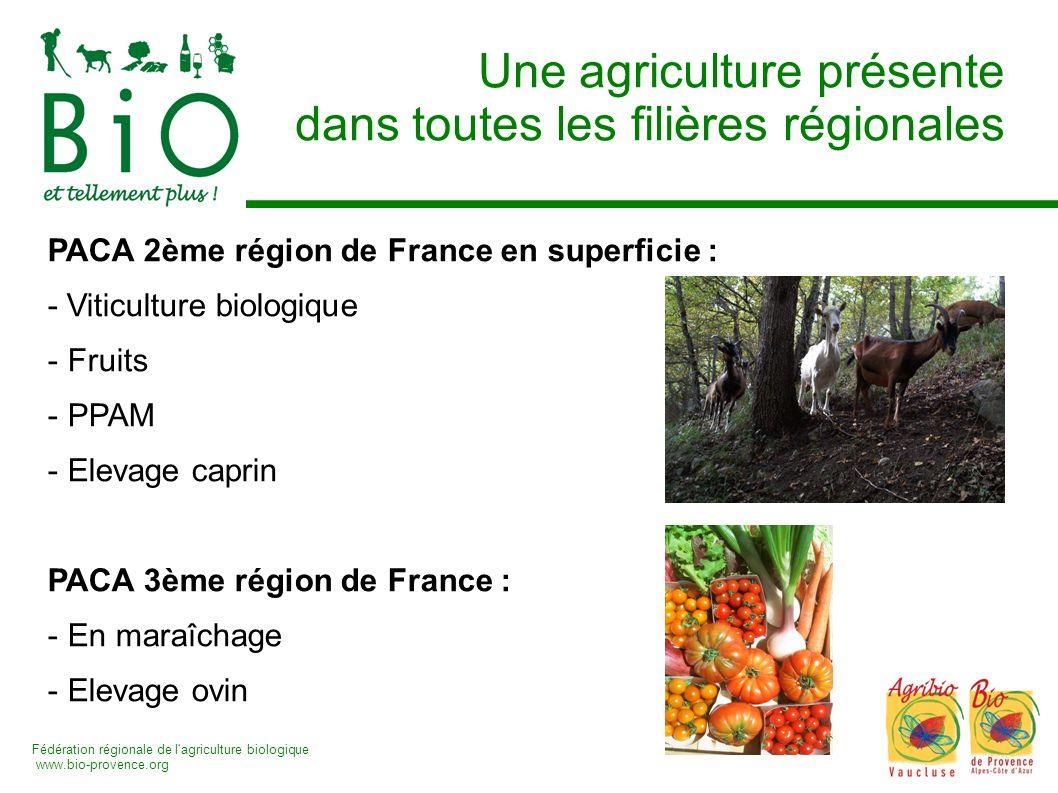 Une agriculture présente dans toutes les filières régionales