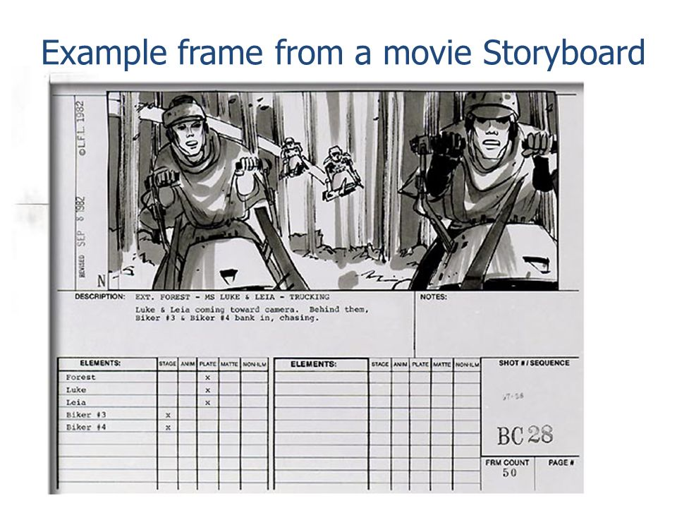Example frame from a movie Storyboard