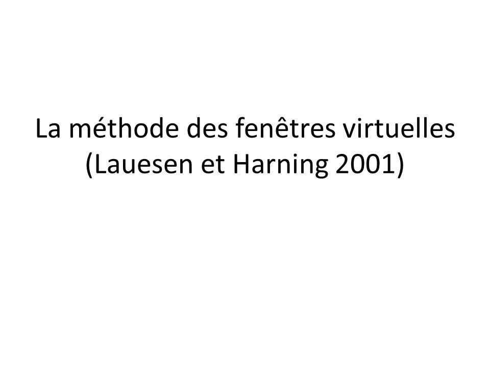 La méthode des fenêtres virtuelles (Lauesen et Harning 2001)
