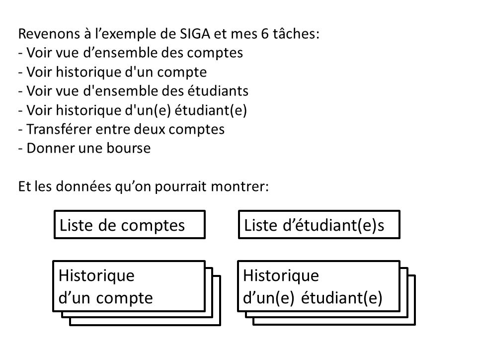 Historique d'un compte Historique d'un(e) étudiant(e)