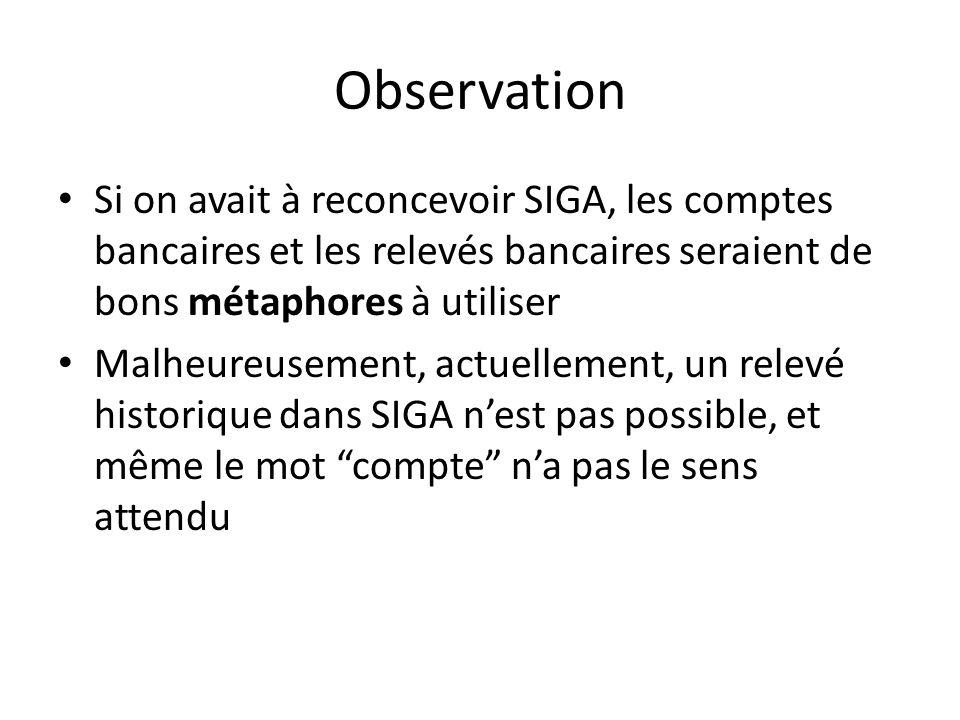 Observation Si on avait à reconcevoir SIGA, les comptes bancaires et les relevés bancaires seraient de bons métaphores à utiliser.