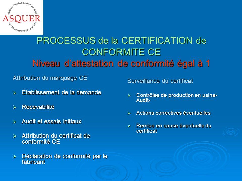 PROCESSUS de la CERTIFICATION de CONFORMITE CE Niveau d'attestation de conformité égal à 1