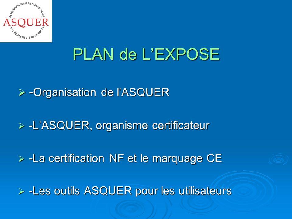 PLAN de L'EXPOSE -Organisation de l'ASQUER